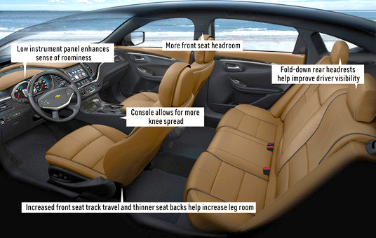 Chevy Impala Awd Reviews Specs Price Release Date