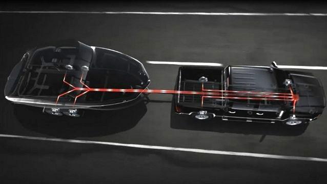 GMC Sierra Towing Truck Technology