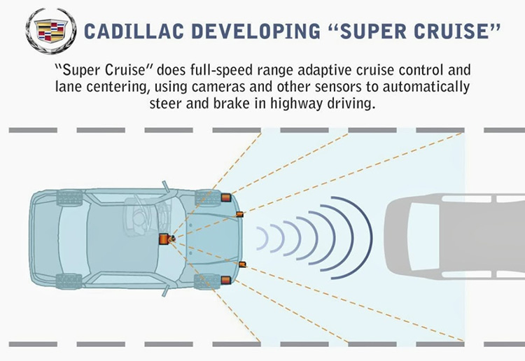 Cadillac Super Cruise Technology
