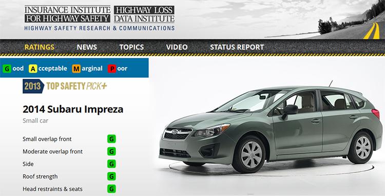 IIHS Top Safety Pick  2014 Subaru Impreza