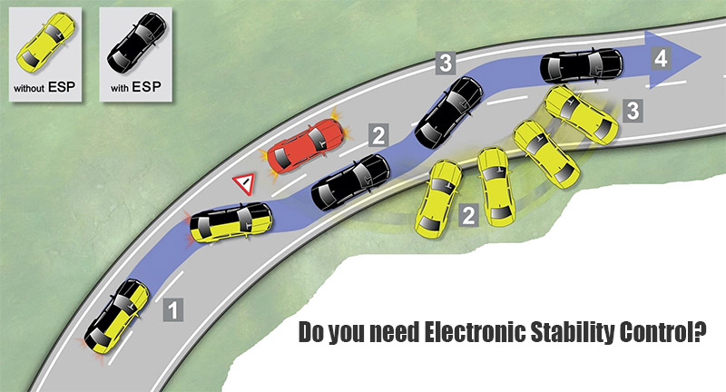 Electronic Stability Control >> Why You Need Electronic Stability Control