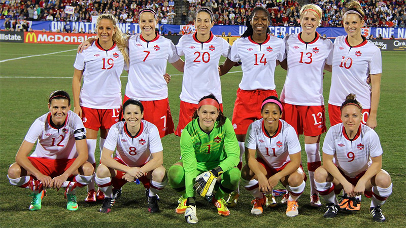 Canadian Womens Soccer Team